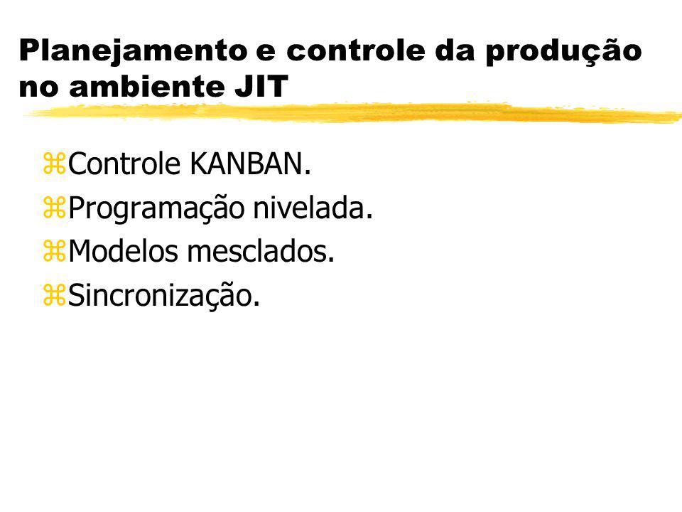 Planejamento e controle da produção no ambiente JIT