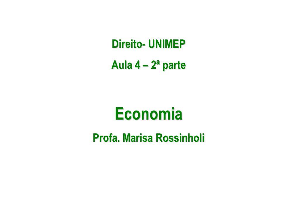 Profa. Marisa Rossinholi