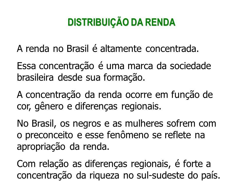 DISTRIBUIÇÃO DA RENDA A renda no Brasil é altamente concentrada.