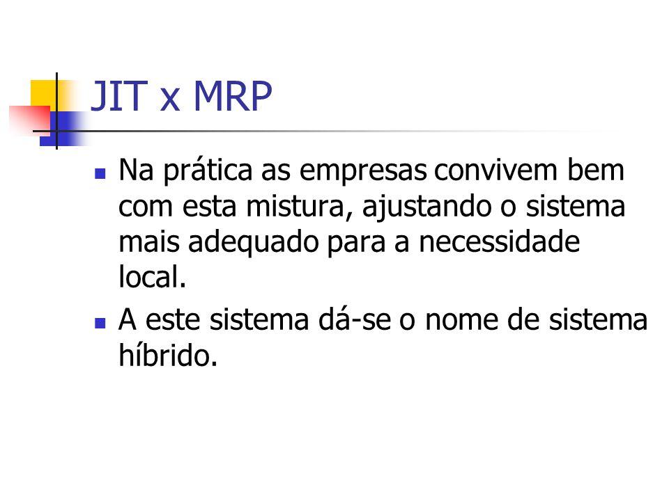 JIT x MRP Na prática as empresas convivem bem com esta mistura, ajustando o sistema mais adequado para a necessidade local.