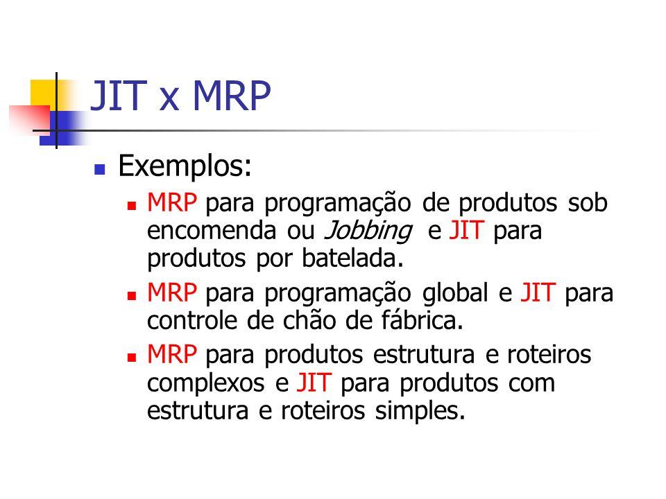 JIT x MRP Exemplos: MRP para programação de produtos sob encomenda ou Jobbing e JIT para produtos por batelada.