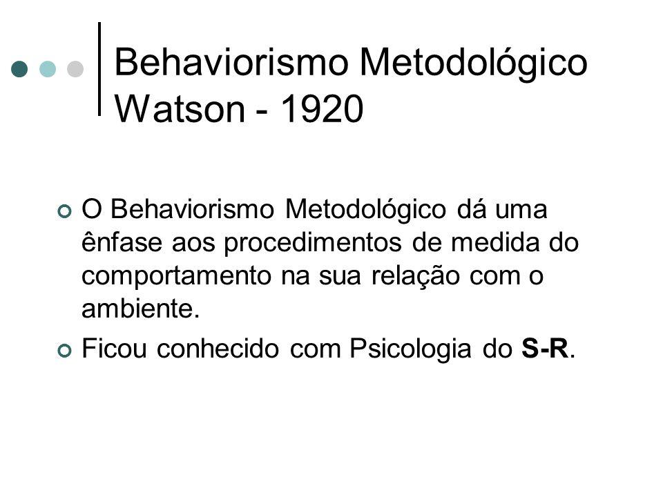 Behaviorismo Metodológico Watson - 1920