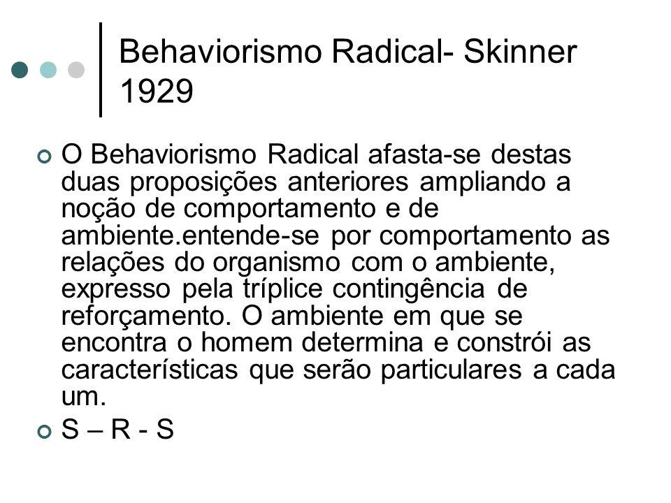 Behaviorismo Radical- Skinner 1929