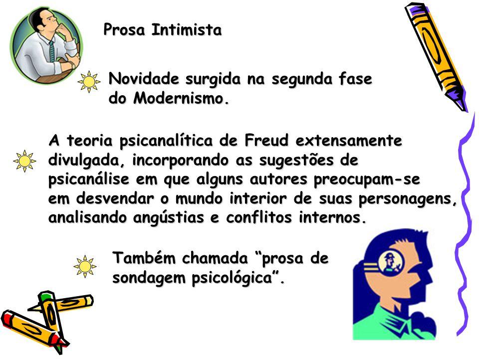 Prosa Intimista Novidade surgida na segunda fase. do Modernismo. A teoria psicanalítica de Freud extensamente.