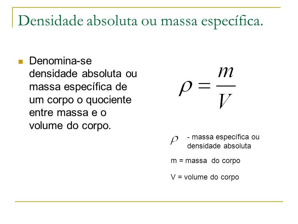 Densidade absoluta ou massa específica.
