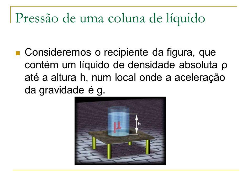 Pressão de uma coluna de líquido