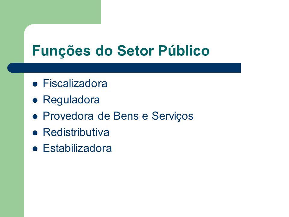 Funções do Setor Público