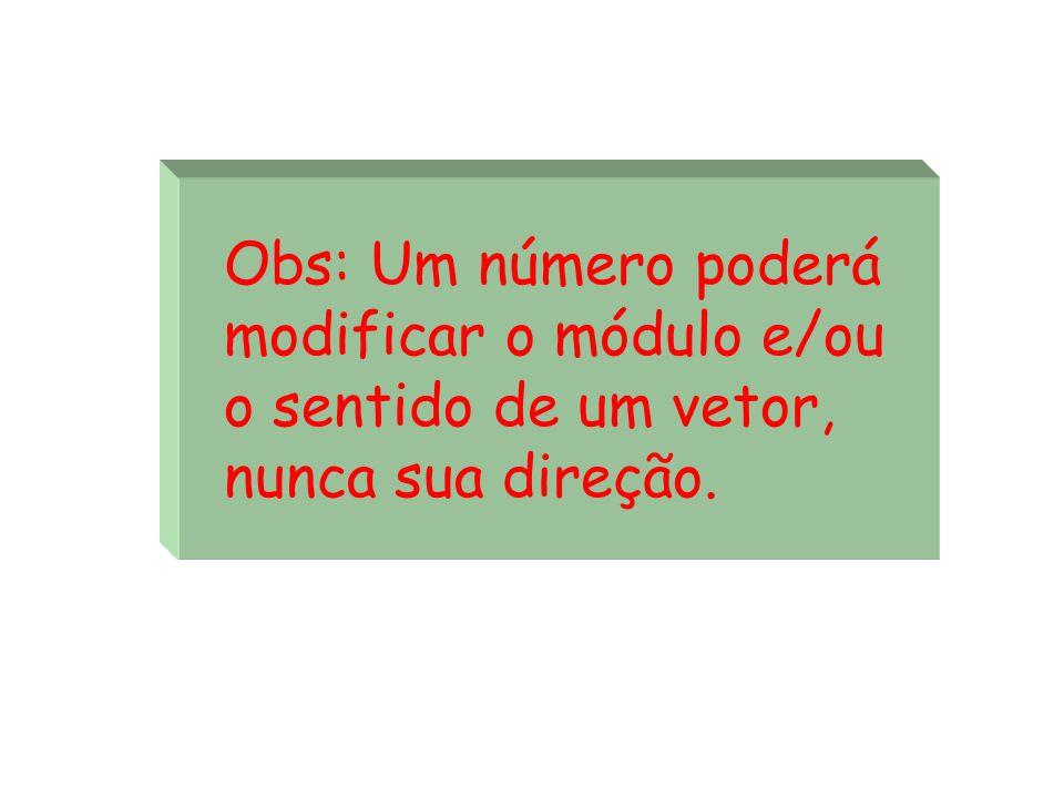 Obs: Um número poderá modificar o módulo e/ou o sentido de um vetor, nunca sua direção.