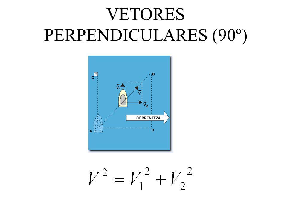 VETORES PERPENDICULARES (90º)