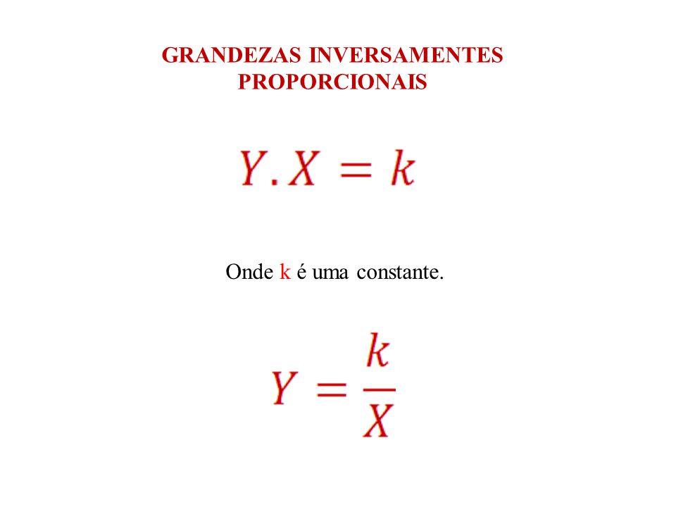 GRANDEZAS INVERSAMENTES PROPORCIONAIS