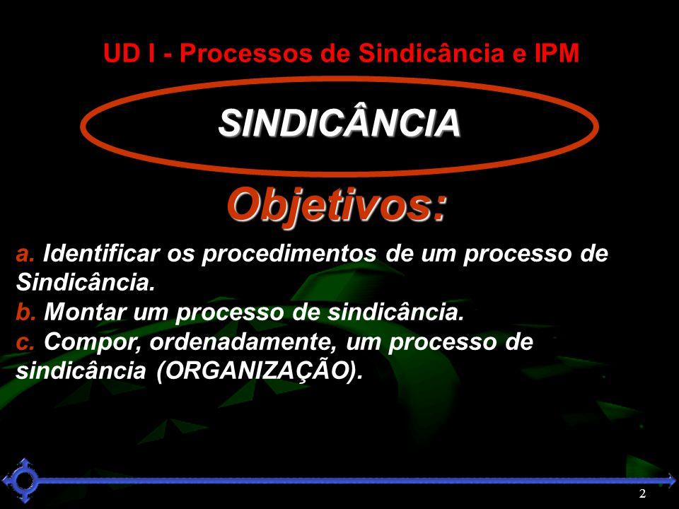 Objetivos: SINDICÂNCIA UD I - Processos de Sindicância e IPM