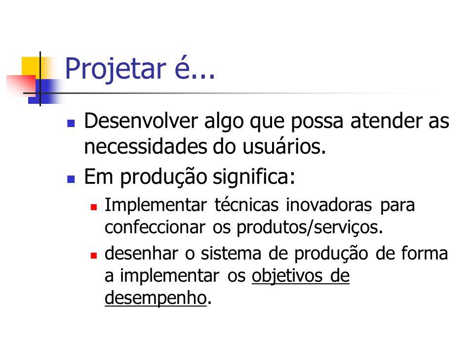 Projetar é... Desenvolver algo que possa atender as necessidades do usuários. Em produção significa:
