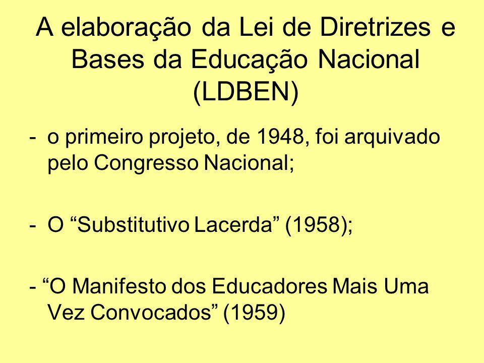 A elaboração da Lei de Diretrizes e Bases da Educação Nacional (LDBEN)