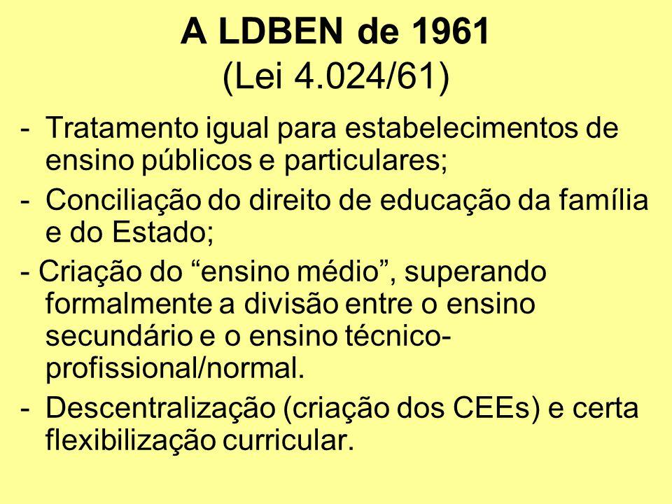 A LDBEN de 1961 (Lei 4.024/61) Tratamento igual para estabelecimentos de ensino públicos e particulares;