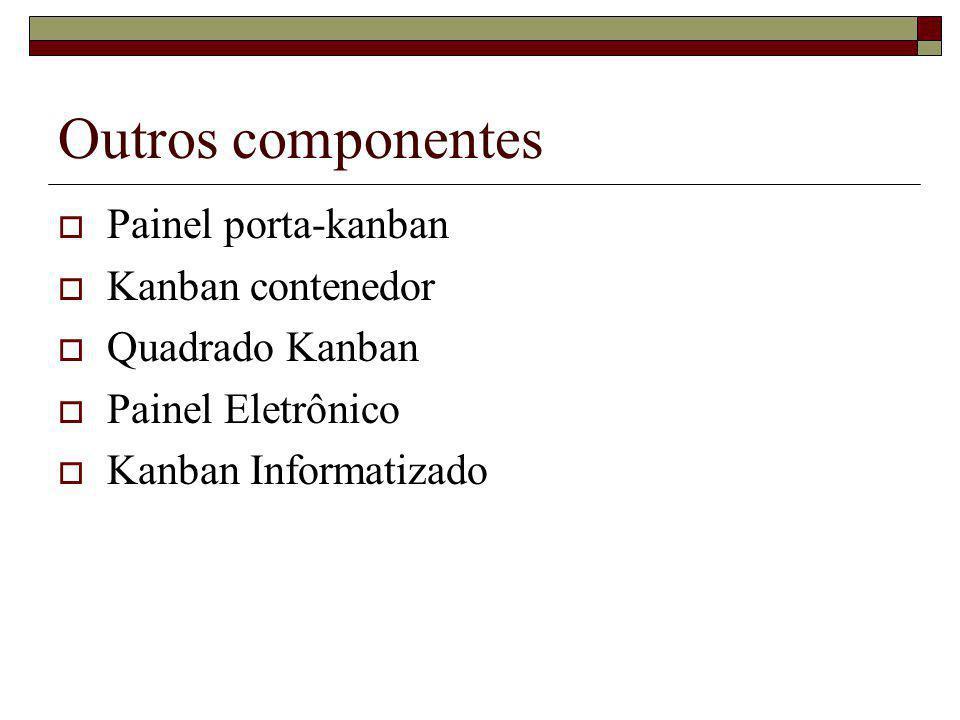 Outros componentes Painel porta-kanban Kanban contenedor