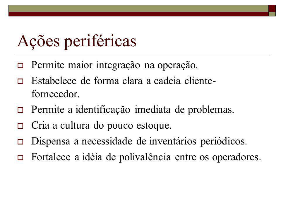 Ações periféricas Permite maior integração na operação.