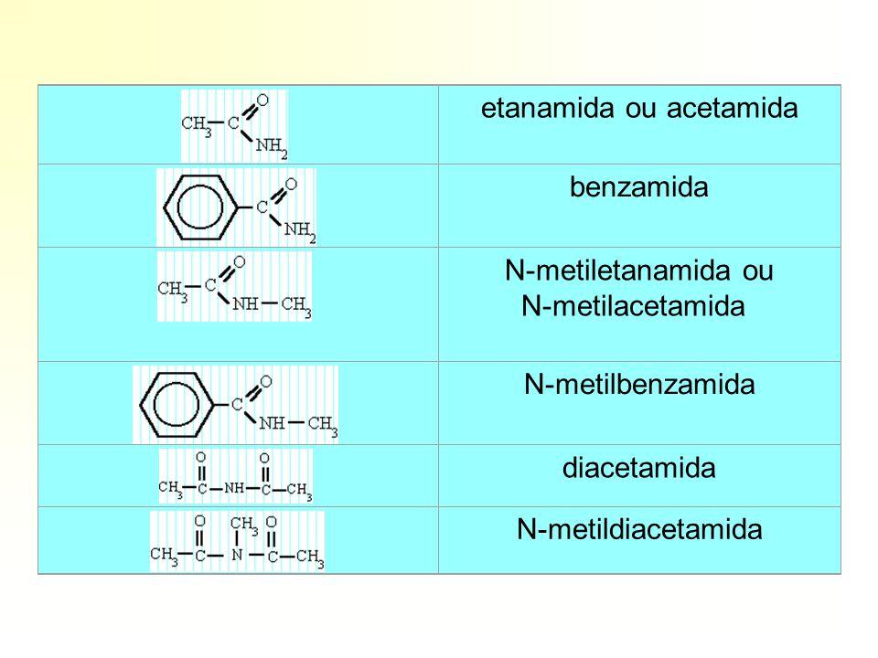 etanamida ou acetamida