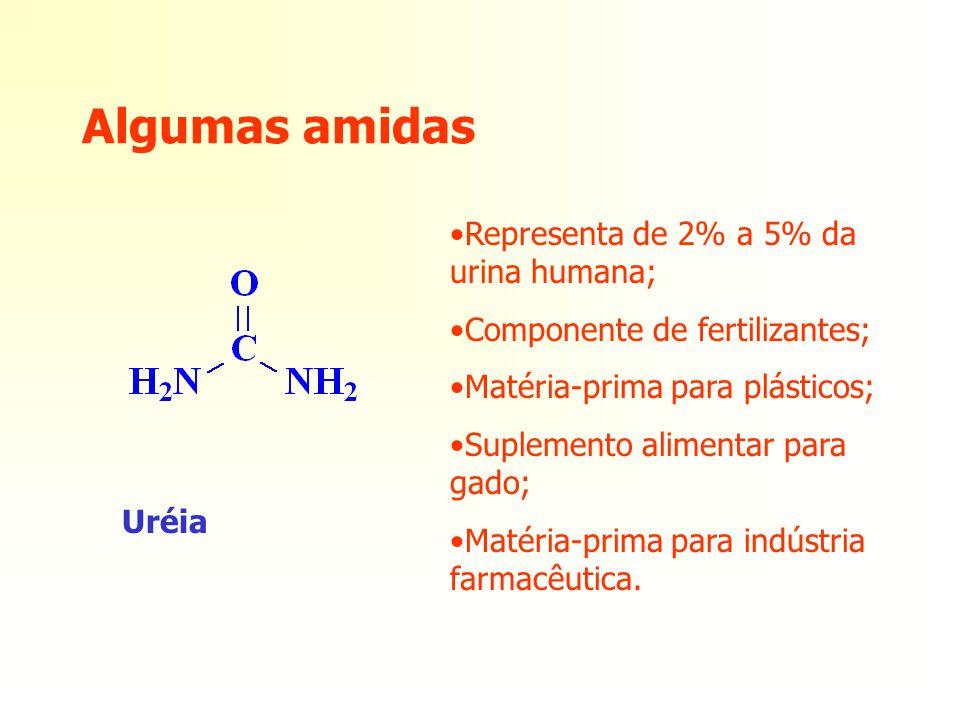 Algumas amidas Representa de 2% a 5% da urina humana;