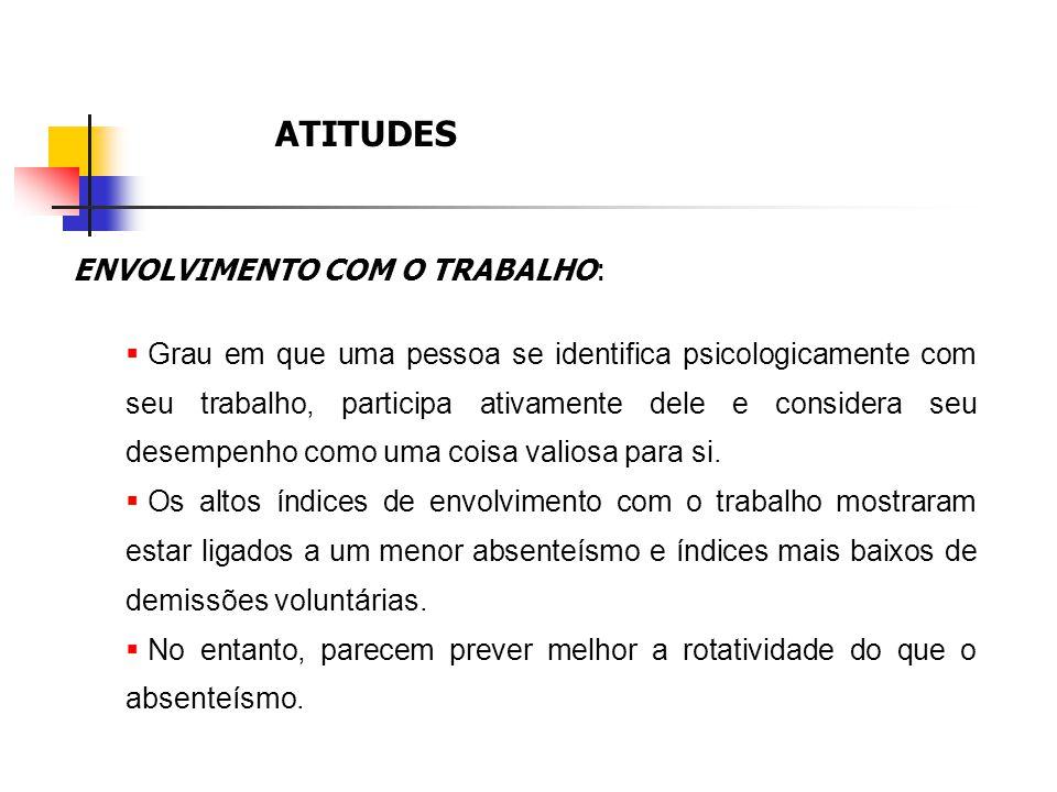ATITUDES ENVOLVIMENTO COM O TRABALHO: