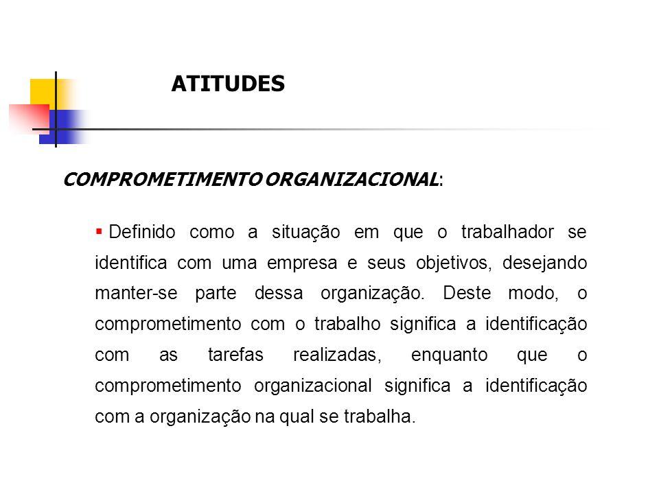 ATITUDES COMPROMETIMENTO ORGANIZACIONAL: