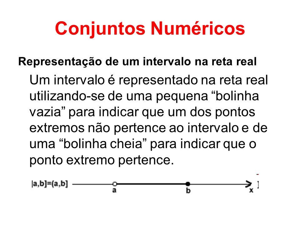 Conjuntos Numéricos Representação de um intervalo na reta real.