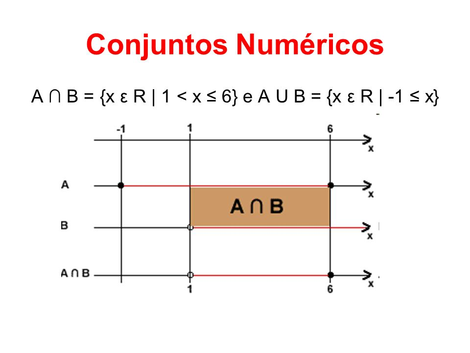A ∩ B = {x ε R | 1 < x ≤ 6} e A U B = {x ε R | -1 ≤ x}