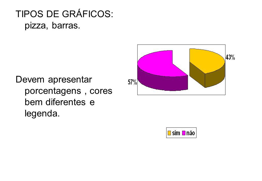 TIPOS DE GRÁFICOS: pizza, barras.