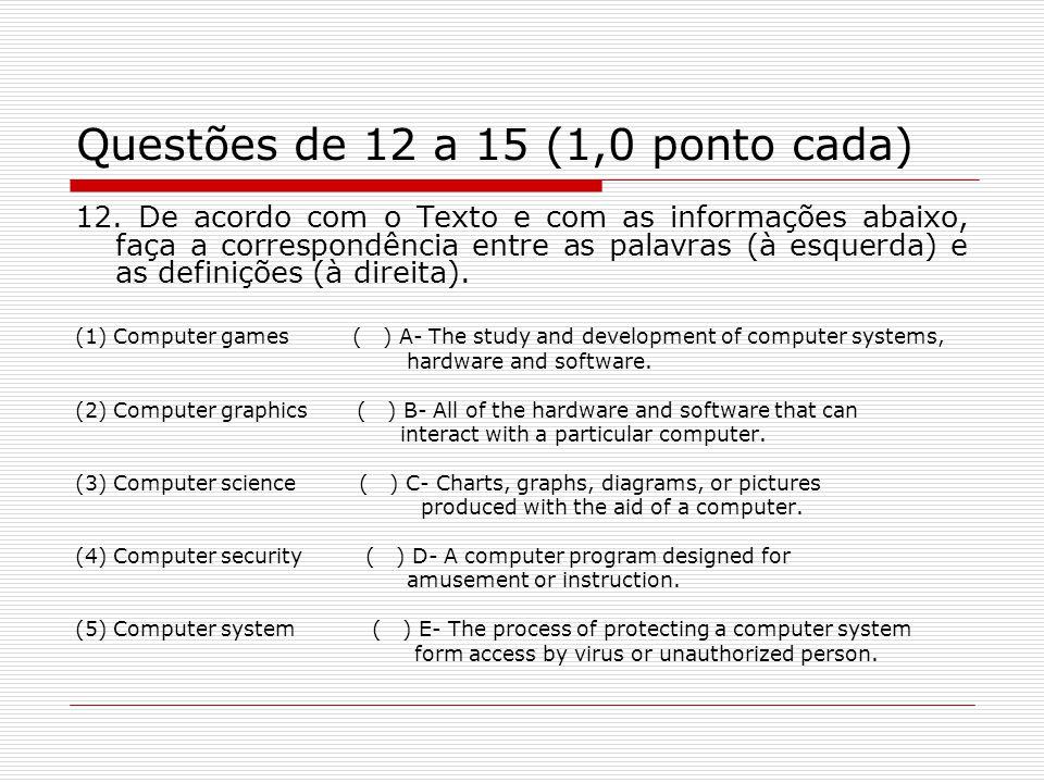 Questões de 12 a 15 (1,0 ponto cada)