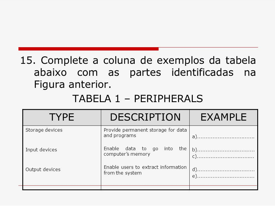 15. Complete a coluna de exemplos da tabela abaixo com as partes identificadas na Figura anterior.