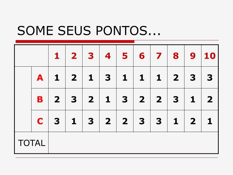 SOME SEUS PONTOS... 1 2 3 4 5 6 7 8 9 10 A B C TOTAL