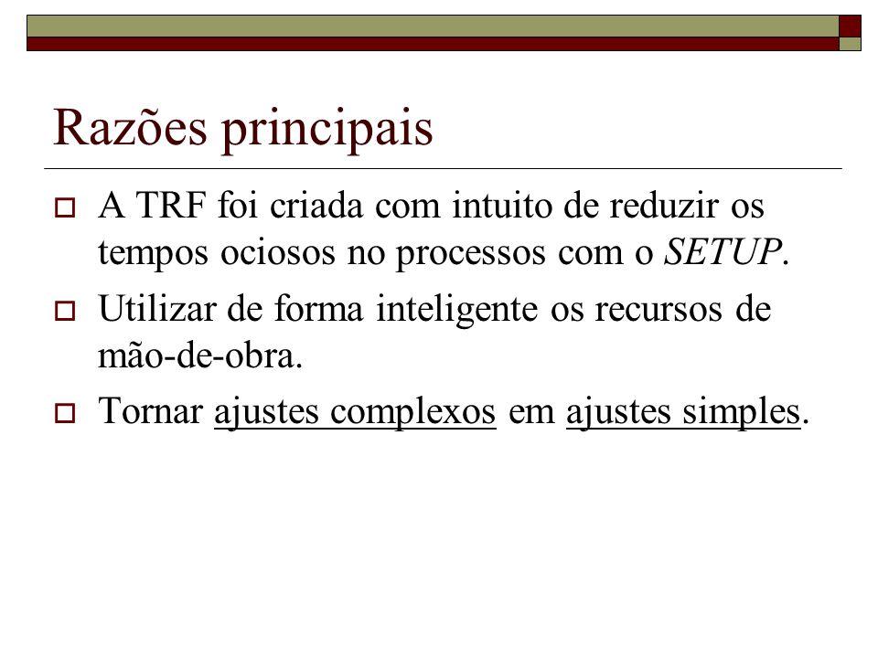 Razões principais A TRF foi criada com intuito de reduzir os tempos ociosos no processos com o SETUP.