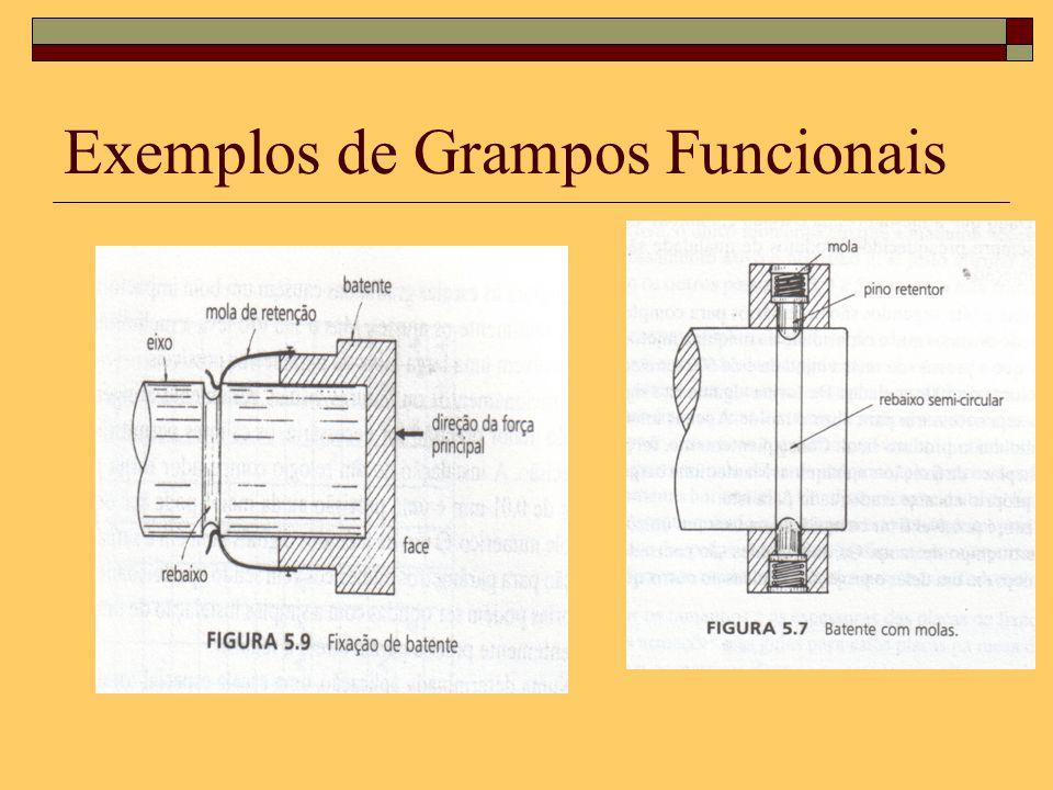 Exemplos de Grampos Funcionais
