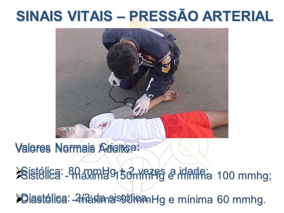 SINAIS VITAIS – PRESSÃO ARTERIAL