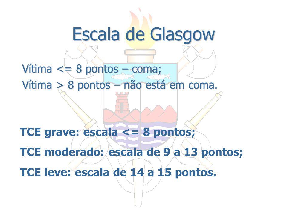 Escala de Glasgow Vítima <= 8 pontos – coma;