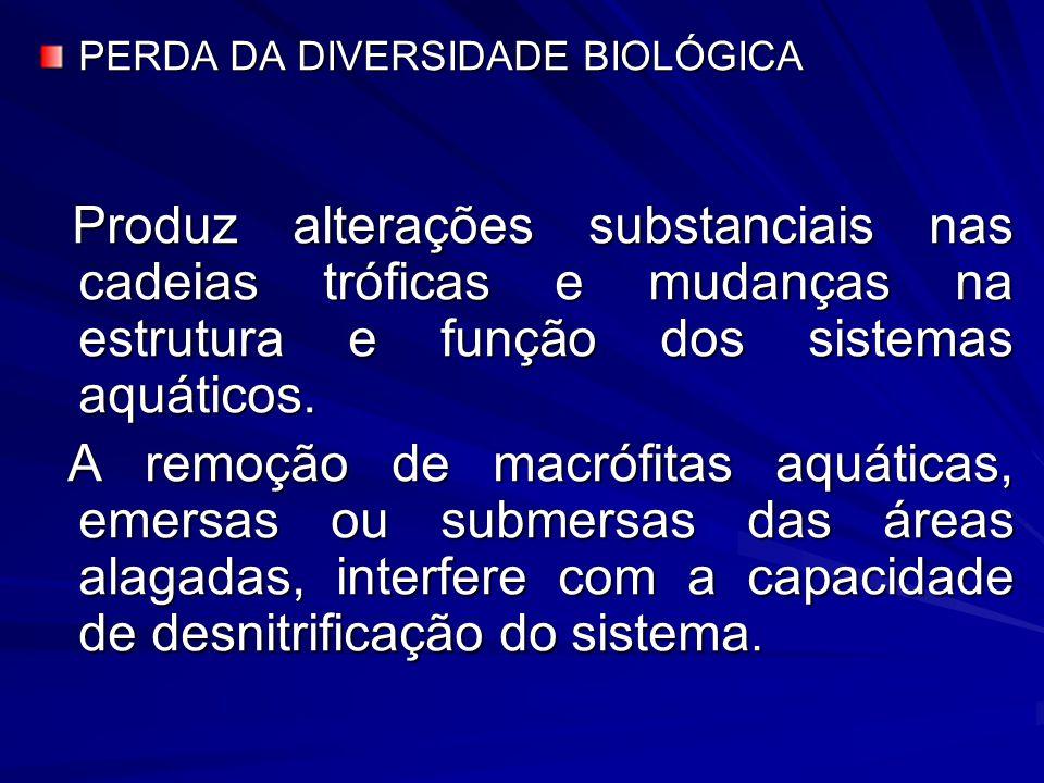 PERDA DA DIVERSIDADE BIOLÓGICA