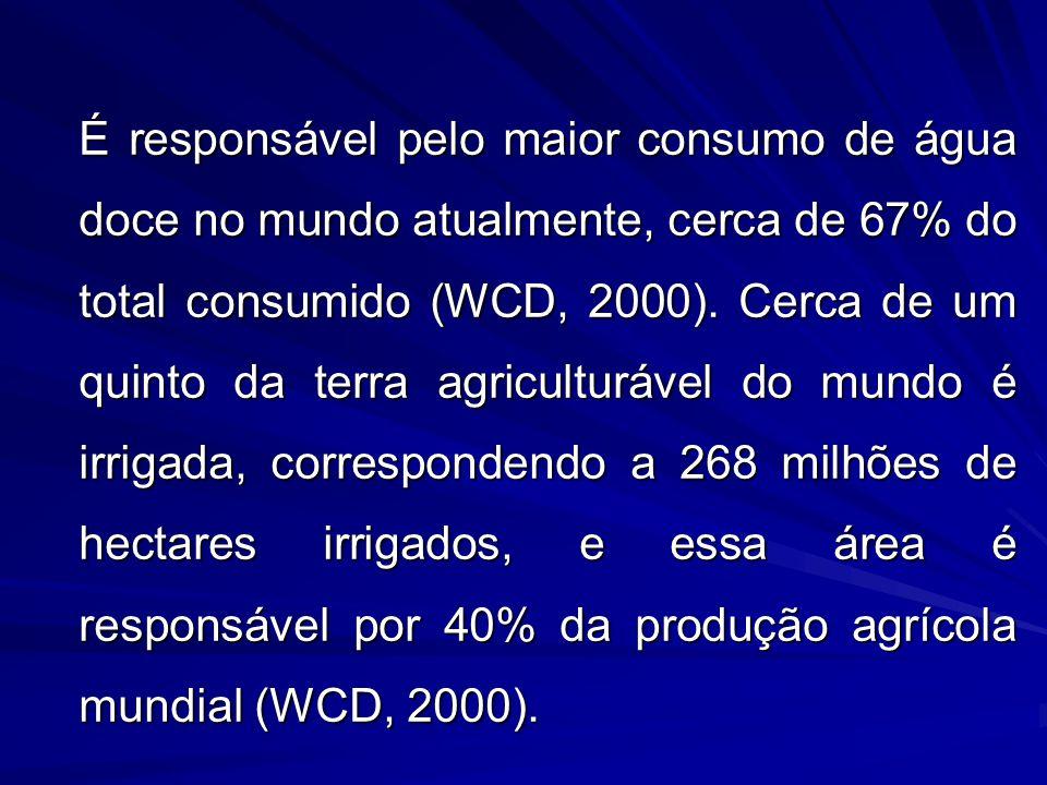 É responsável pelo maior consumo de água doce no mundo atualmente, cerca de 67% do total consumido (WCD, 2000).
