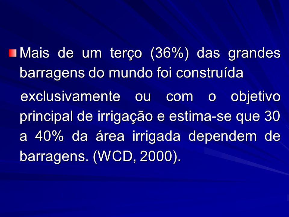 Mais de um terço (36%) das grandes barragens do mundo foi construída