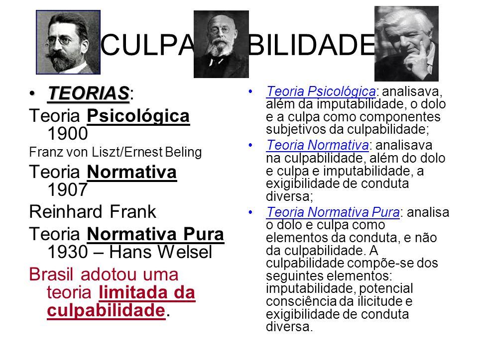 CULPA BILIDADE TEORIAS: Teoria Psicológica 1900 Teoria Normativa 1907