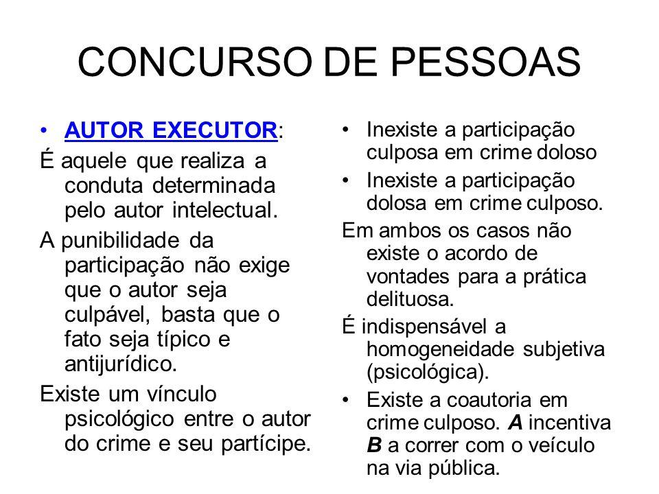 CONCURSO DE PESSOAS AUTOR EXECUTOR: