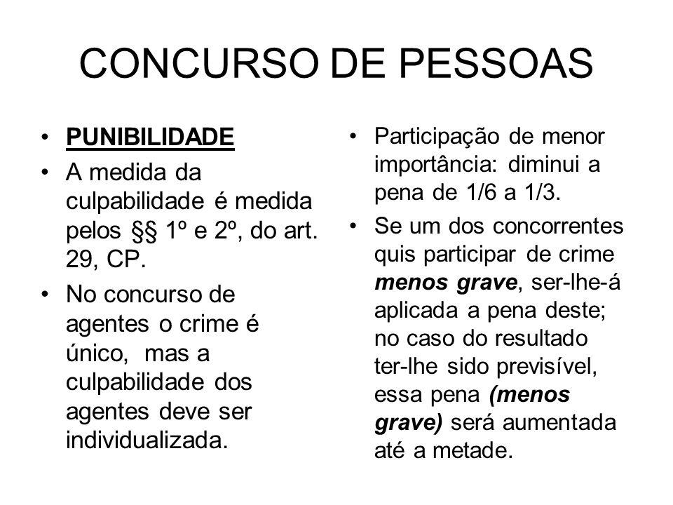 CONCURSO DE PESSOAS PUNIBILIDADE