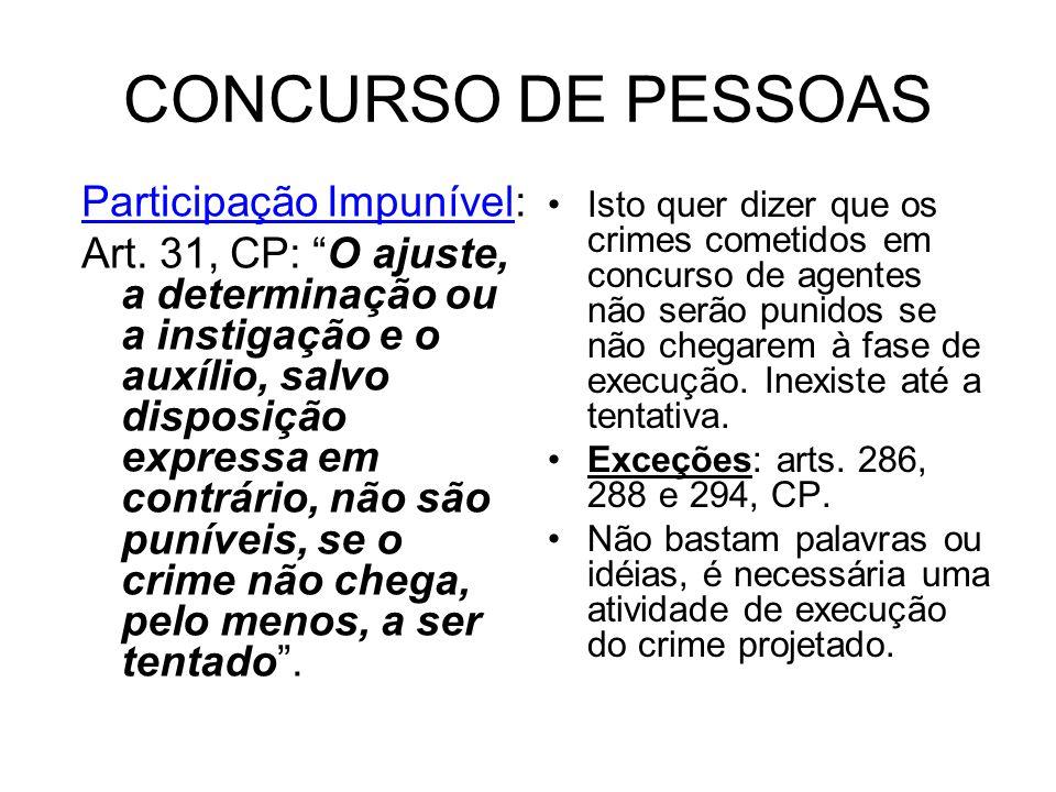 CONCURSO DE PESSOAS Participação Impunível: