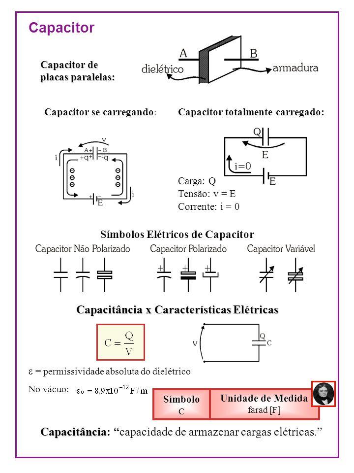Capacitor Capacitância x Características Elétricas
