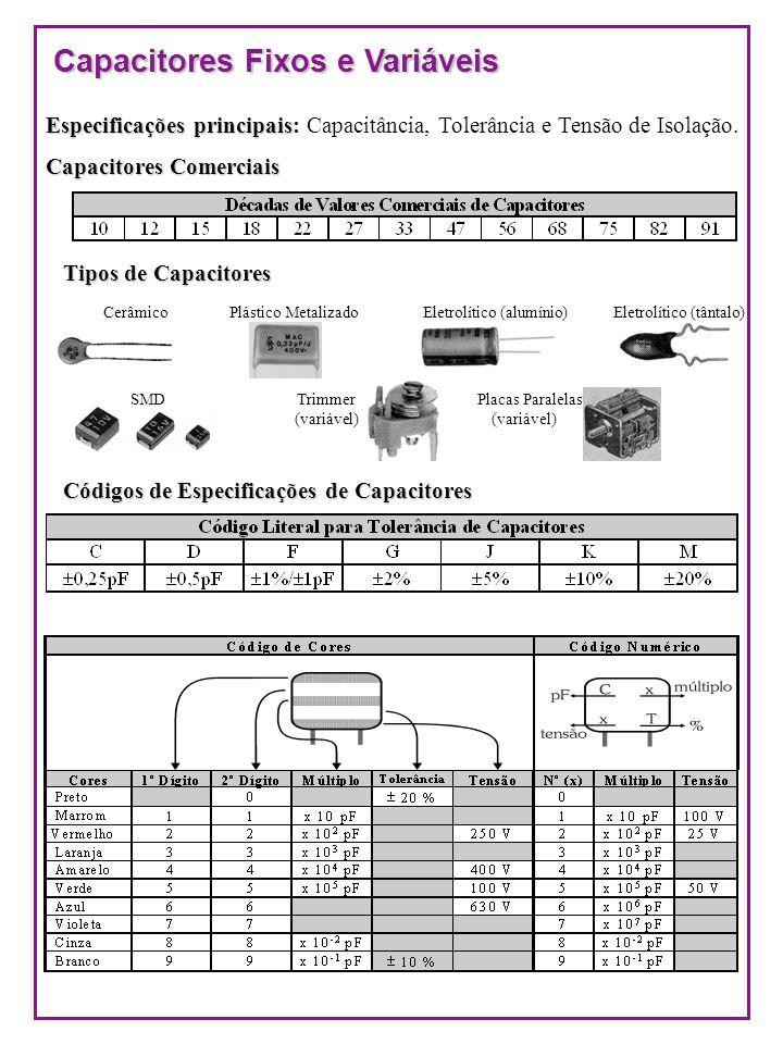 Capacitores Fixos e Variáveis