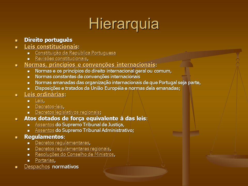 Hierarquia Direito português Leis constitucionais: