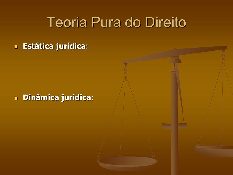 Teoria Pura do Direito Estática jurídica: Dinâmica jurídica: