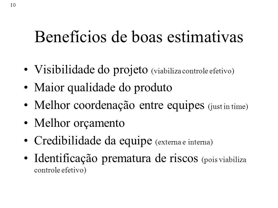 Benefícios de boas estimativas