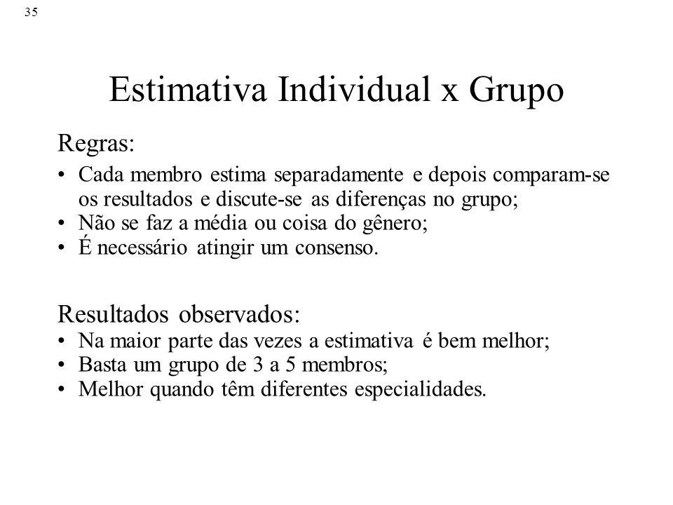 Estimativa Individual x Grupo