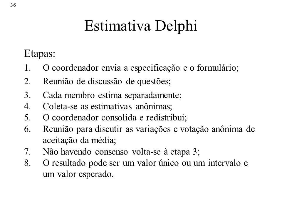 Estimativa Delphi Etapas: