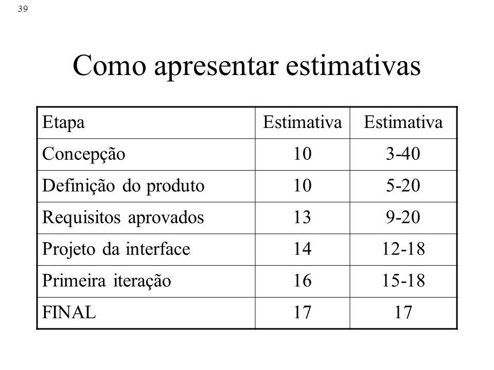 Como apresentar estimativas