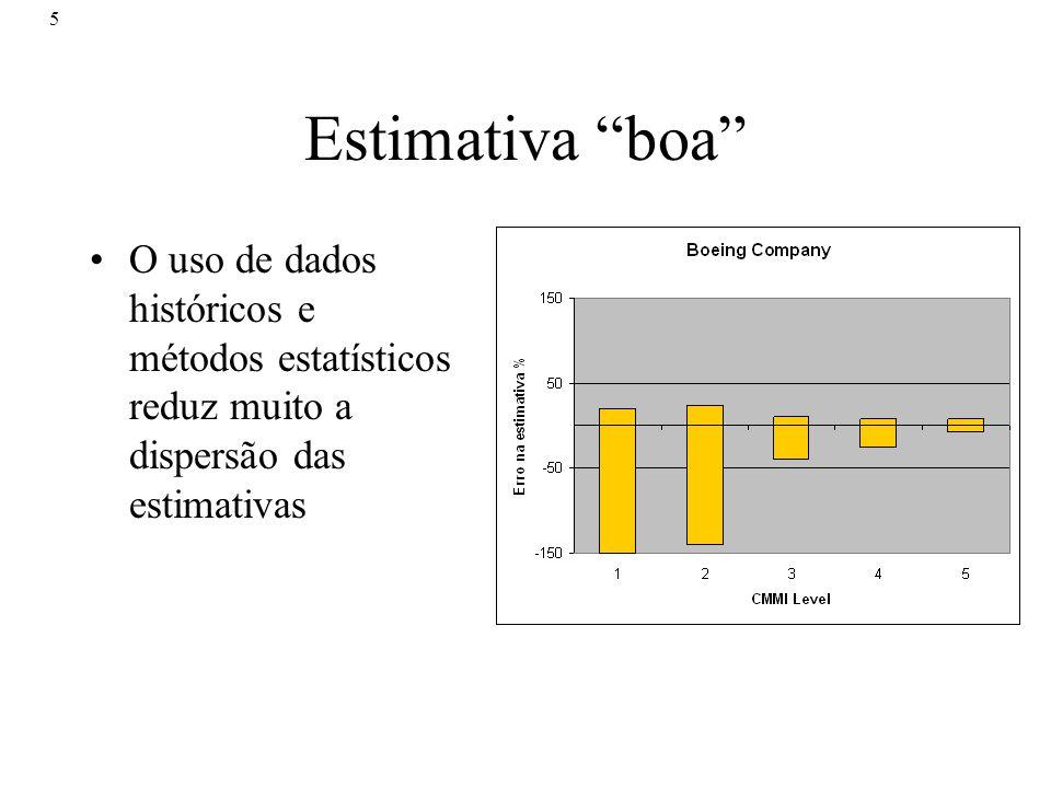 Estimativa boa O uso de dados históricos e métodos estatísticos reduz muito a dispersão das estimativas.